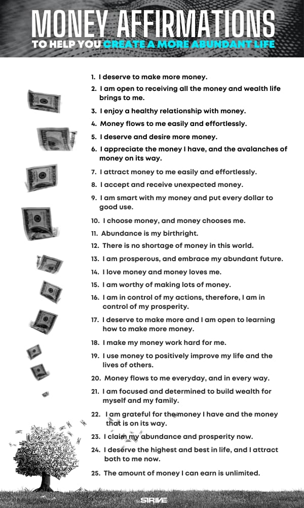 Money Affirmations Print Out